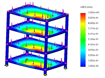 Static Analysis in CAD Furniture Design