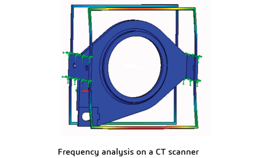 Frequency analysis on a CT scanner