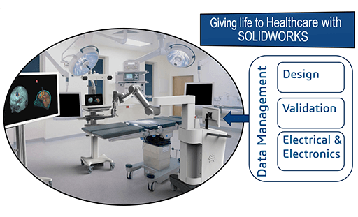 Medical Product Design with SOLIDWORKS