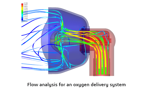Flow Simulation analysis for an oxygen delivery system