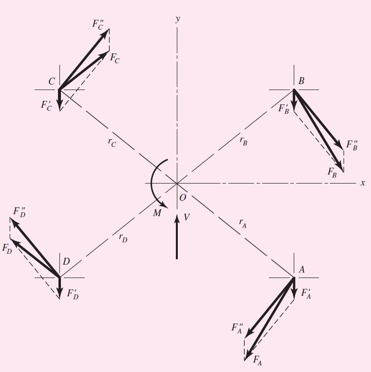 solidworks bolt connectors