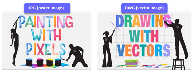 Difference between JPG &DWG
