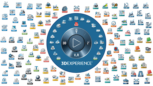 Set of Applications in 3DEXPERIENCE Works