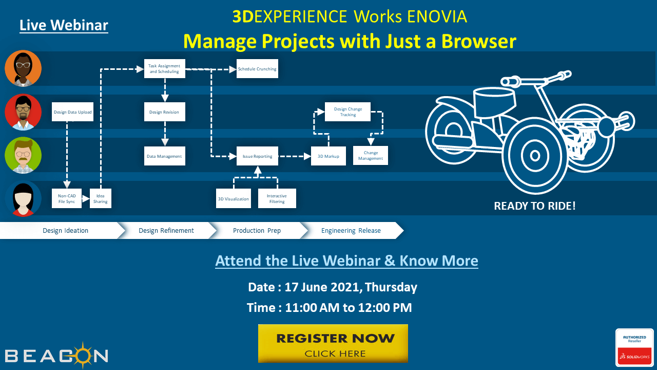 3DEXPERIENCE Works ENOVIA- Manage Projects with Just a Browser