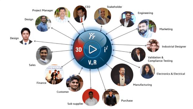 3DEXPERIENCE: One Cloud Platform, Endless Possibilities