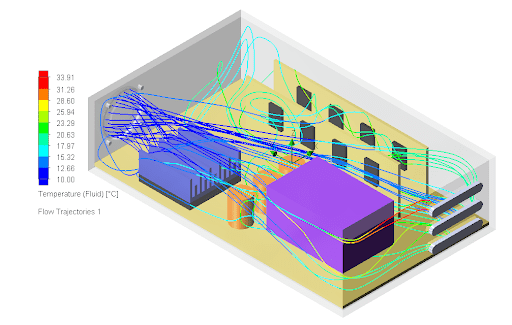 An External Inlet Fan in an Electronic Enclosure