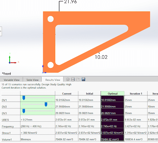 Shape optimization results